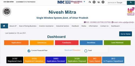 UP-Nivesh-Mitra-Dashboard-viewing-process