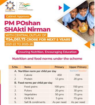PM-Poshan-Shakti-Nirman-Yojana