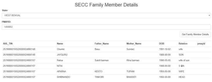 PMAYG SECC Family Member Details