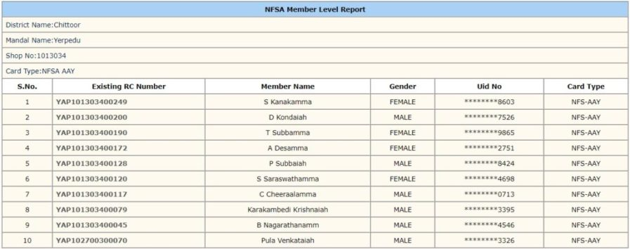 AP New Ration Card List | Status Enquiry | Details by Name