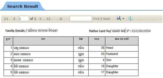 Pds Odisha New Ration Card Holder List Block Wise Food