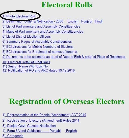 CEO Electoral Roll Punjab