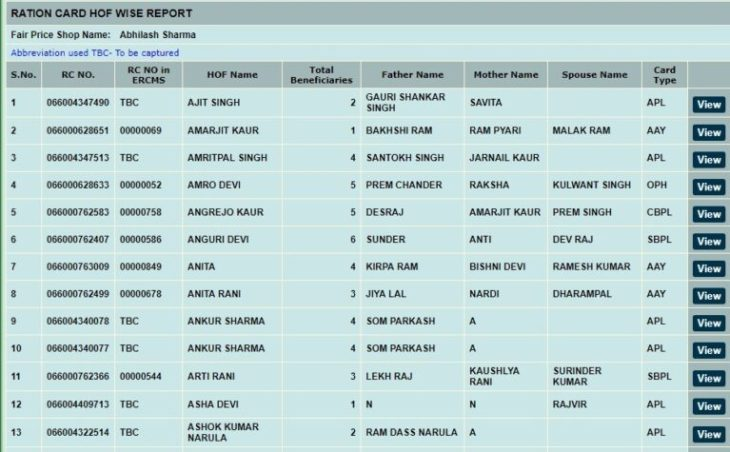 Haryana New Ration Card List Name Find