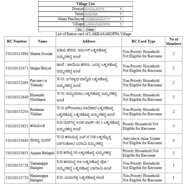 Karnataka New Ration Card List 2019