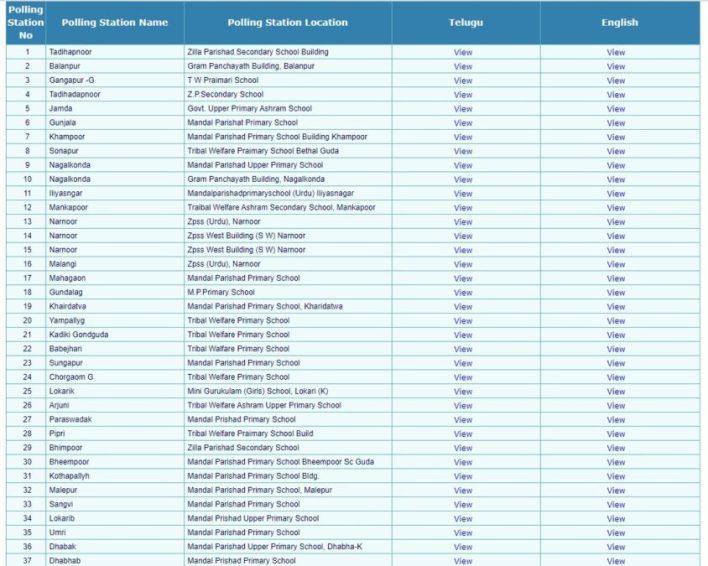 तेलंगाना मतदाता सूची जिला एसी पीएस वार