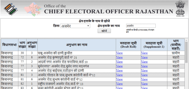 Search your entry by Area Locality 2019