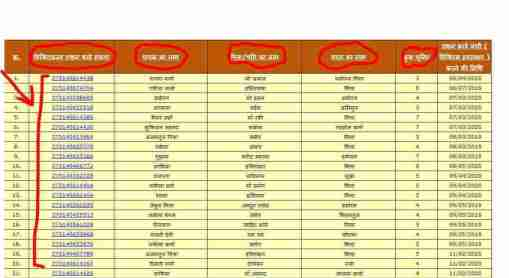 ration card list check online