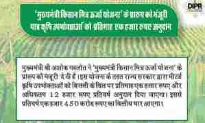 किसान मित्र ऊर्जा योजना राजस्थान