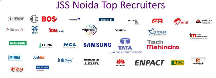 Jss Noida Placement Recruiters