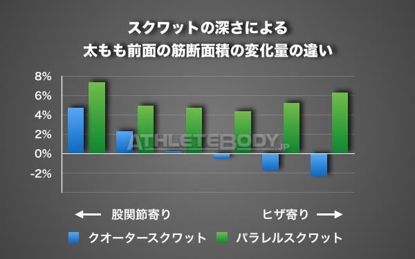 %e7%ad%8b%e8%82%a5%e5%a4%a7%e9%81%95%e3%81%84