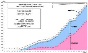 国債年推移01