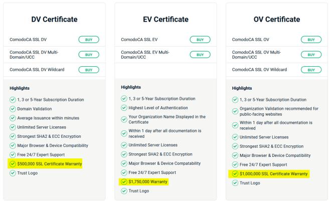Certificados en Comodo-apetekan181