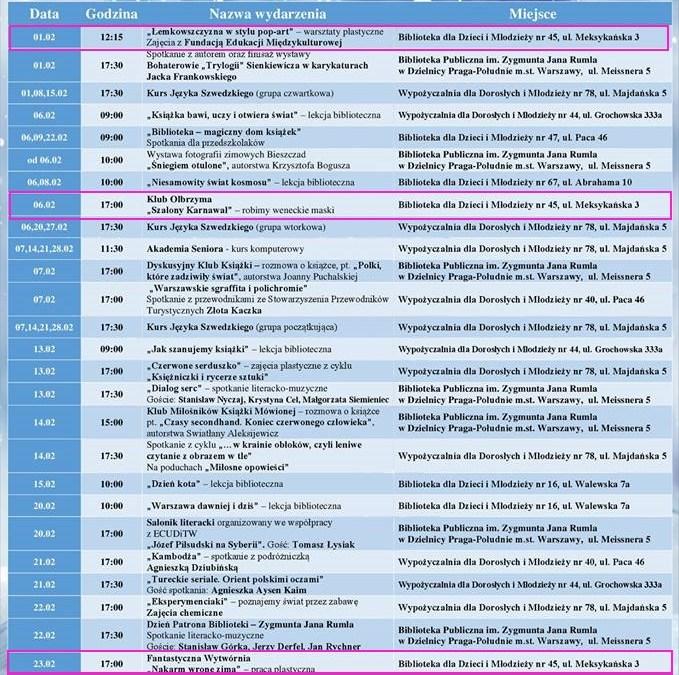2018-02-01 do 28: wydarzenia w filiach bibliotecznych na Kępie