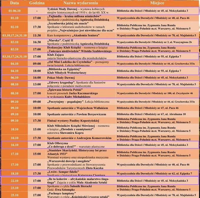 2018-10-01 do 31: wydarzenia w filiach bibliotecznych na Kępie
