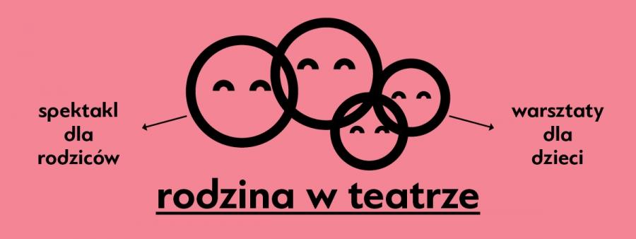 2018-12-16: Rodzina w teatrze