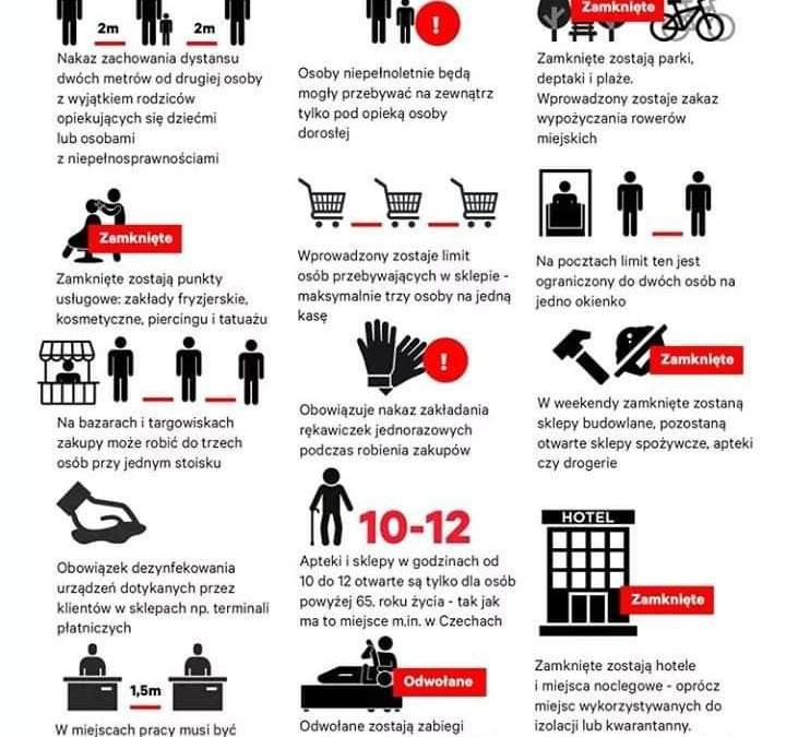 !!! Do 2020-04-11: nowe rozporządzenie Ministra Zdrowia ws. ogłoszenia na obszarze Rzeczypospolitej Polskiej stanu epidemii !!!