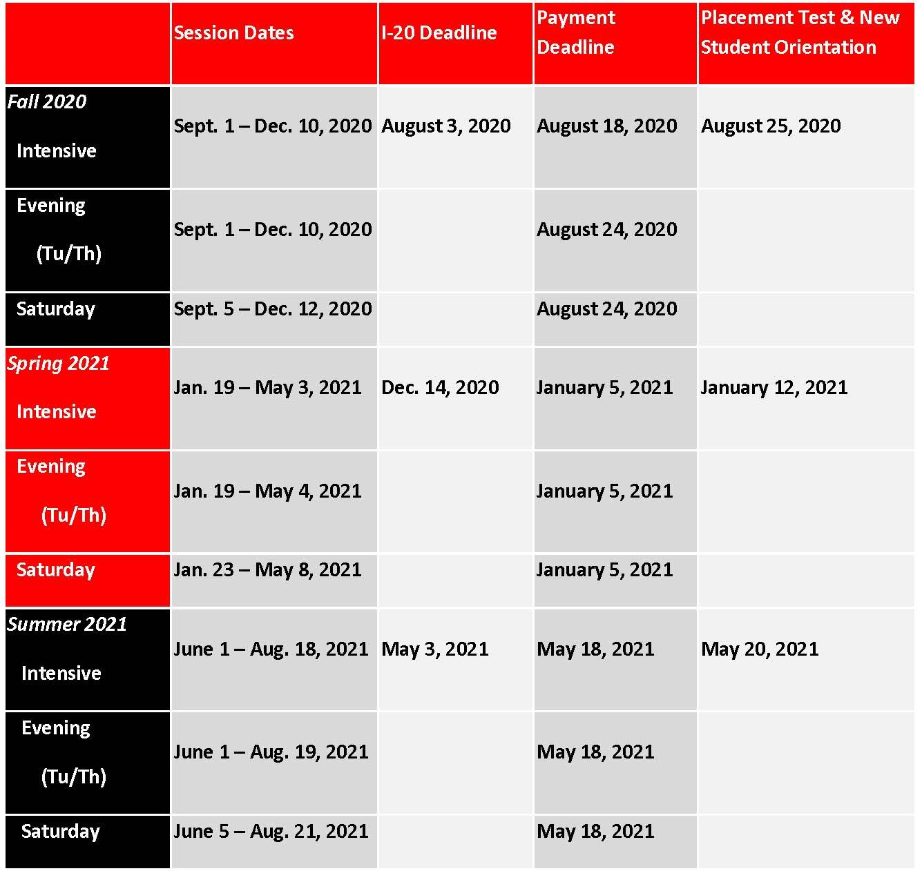 Purdue Academic Calendar 2022 2023.Rutgers Registration Schedule Spring 2021 The Millennial Mirror