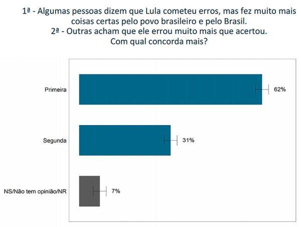 Pesquisa vox Lula2018 09