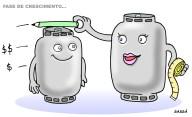 Gás sofre vários reajustes em pouco tempo.