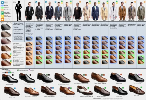 a-visual-guide-to-matching-suits-and-dress-shoes