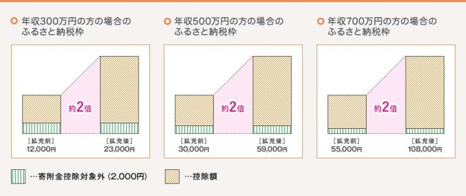 %e7%b4%8d%e7%a8%8e%e9%a1%8d%ef%bc%92%e5%80%8d