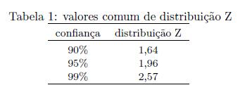 valor de distribuição - margem de erro do net promoter score - satisfação de clientes - tracksale