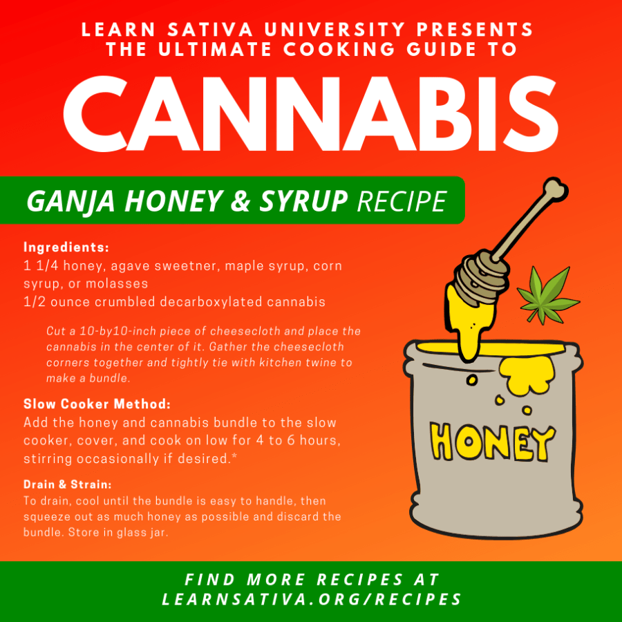 Edibles - Cannabis Honey Marijuana Recipe