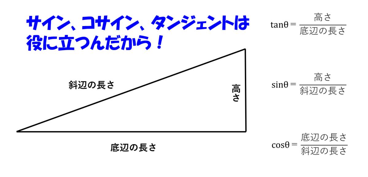 サイン コサイン タンジェント 覚え 方 三角関数の基礎知識。sinθ cosθ tanθ...