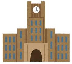 【朗報】大学ランク表、ついに完成