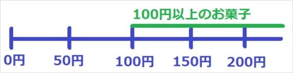100円以上