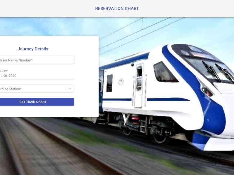 IRCTC Starts displaying Reservation Charts Online