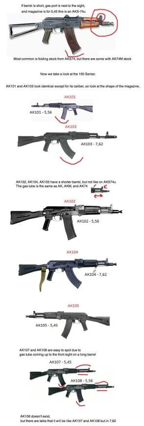 AK47 AKM AK74 Barrel Gas Tube Recognition