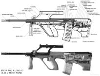 Steyr AUG Parts Diagram