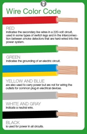 Wire Color Code