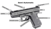 parts-of-a-semi-automatic-handgun-diagram_405137
