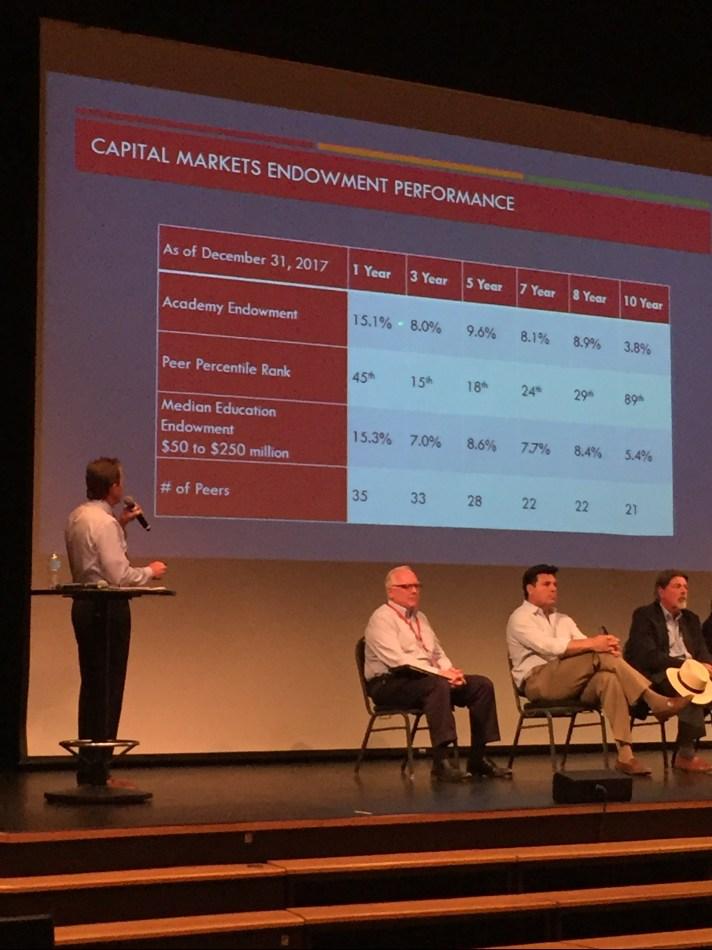 endowment-performance-chart.jpg