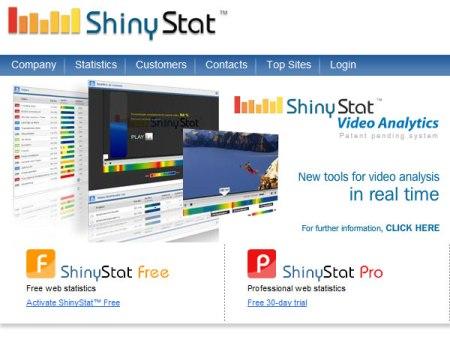Shiny stat web analytics tools