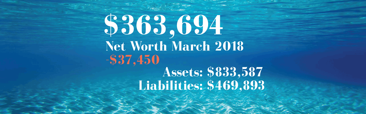Net Worth: 2018-03-01