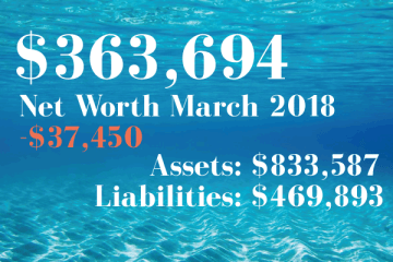Net Worth: 2018-03-01