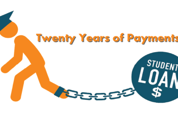 Twenty Years of Payments
