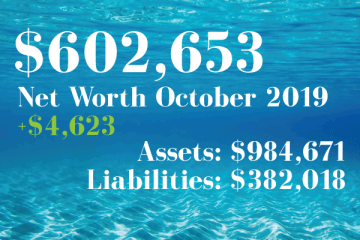 Net Worth: 2019.10