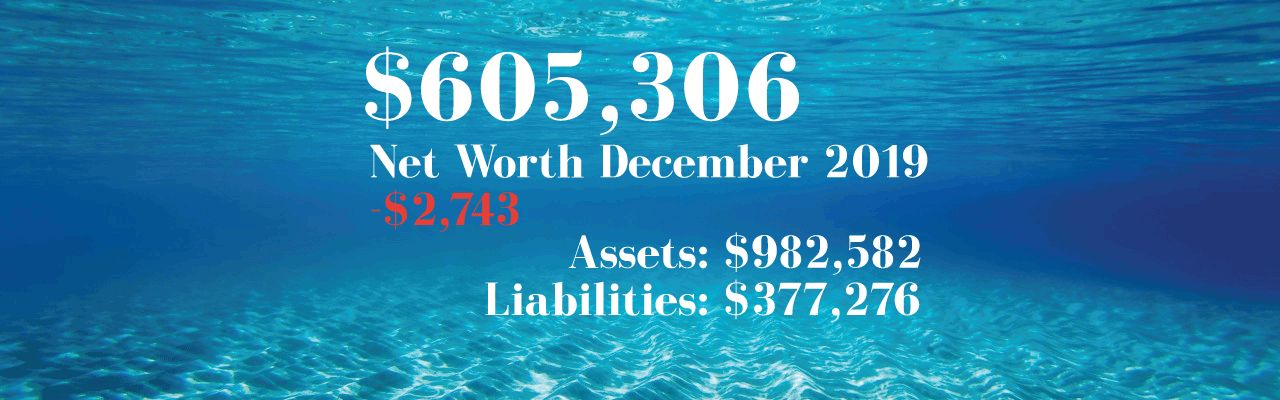 Net Worth: 2019.12