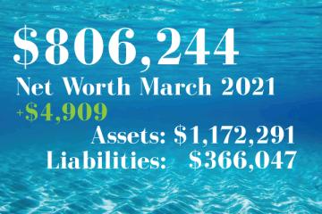 Net Worth: 2021.03