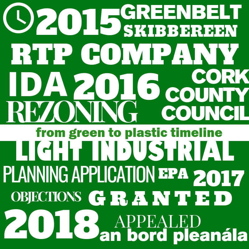 Poundlick, Skibbereen – From Green Belt to Plastic : 2015-2018