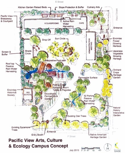 The Encinitas Arts, Culture and Ecology Alliance's rendering of its vision for the Pacific View property. The staff report notes that both top-ranked proposals come into conflict with existing zoning regulations. (Click to enlarge.)