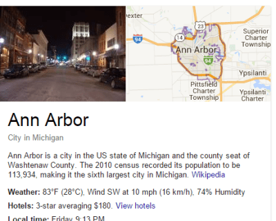7-17-15 Holy Crap Y'all, I almost forgot about the Ann Arbor Do!