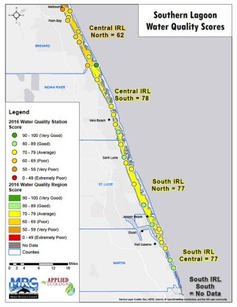 Southern Lagoon Water Quality Scores