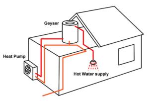 GMC_Heat_Pump_Home