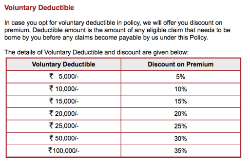 Voluntary Deductible.png