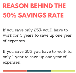 reason behind the 50% savings rate